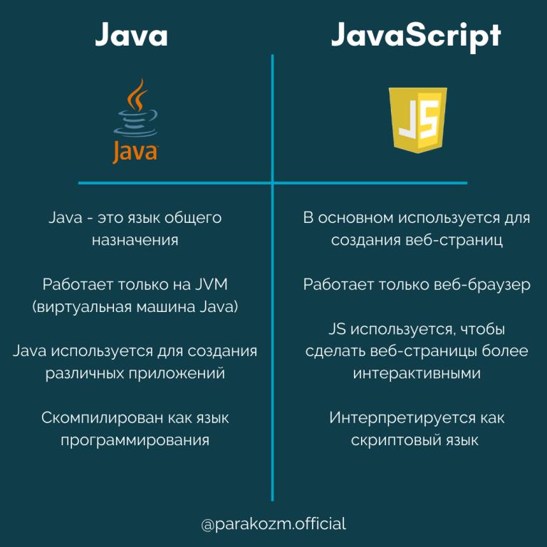 Язык javascript для создания сайтов официальный сайт компании атд